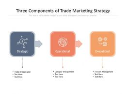 Three Components Of Trade Marketing Strategy