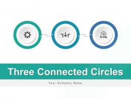 Three Connected Circles Communication Process Measure Business Awareness Marketing