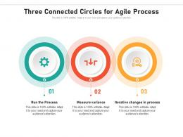 Three Connected Circles For Agile Process