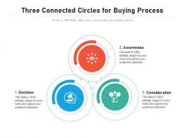 Three Connected Circles For Buying Process