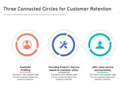 Three Connected Circles For Customer Retention