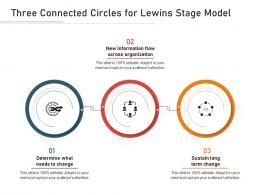 Three Connected Circles For Lewins Stage Model