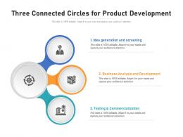 Three Connected Circles For Product Development