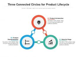 Three Connected Circles For Product Lifecycle