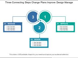 Three Connecting Steps Change Plans Improve Design Manage
