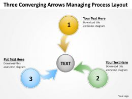 three converging arrows managing process layout Cycle Network PowerPoint Slides