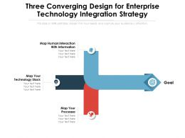 Three Converging Design For Enterprise Technology Integration Strategy