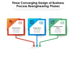 Three Converging Design Of Business Process Reengineering Phases