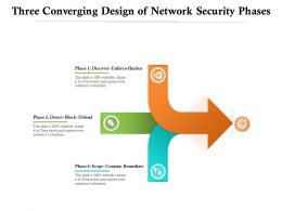Three Converging Design Of Network Security Phases