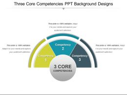 three_core_competencies_ppt_background_designs_Slide01