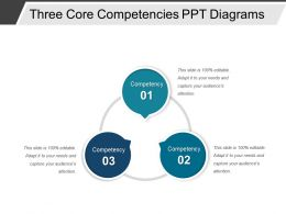 Three Core Competencies Ppt Diagrams