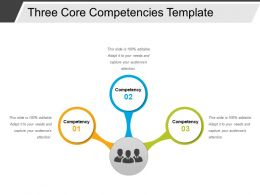 Three Core Competencies Template Ppt Background