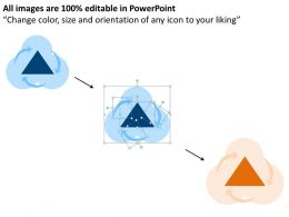 Three Cs Model Powerpoint Presentation Slide Template