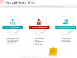 Three Csr Pillars Of Firms Business Procedure Manual Ppt Summary Vector