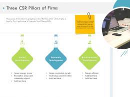 Three Csr Pillars Of Firms Firm Guidebook Ppt Formats