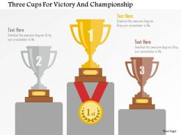 Three Cups For Victory And Championship Flat Powerpoint Design