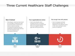 Three Current Healthcare Staff Challenges