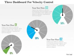 Three Dashboard For Velocity Control Flat Powerpoint Design