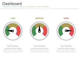 Three Dashboard Meters With Low Medium And High Mode Powerpoint Slides