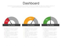 Three Dashboard With Percentage Analysis Powerpoint Slides