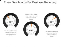 Three Dashboards For Business Reporting Powerpoint Slide Presentation Tips