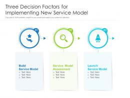 Three Decision Factors For Implementing New Service Model