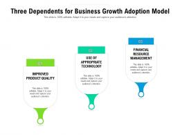 Three Dependents For Business Growth Adoption Model