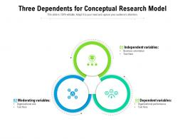 Three Dependents For Conceptual Research Model