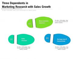 Three Dependents In Marketing Research With Sales Growth