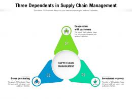 Three Dependents In Supply Chain Management