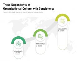 Three Dependents Of Organizational Culture With Consistency