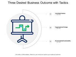 Three Desired Business Outcome With Tactics