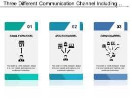 Three Different Communication Channel Including Single Multi And Omni