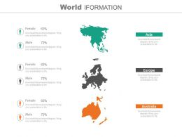 Three Different Countries For Global Business Information Powerpoint Slides
