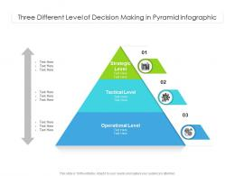 Three Different Level Of Decision Making In Pyramid Infographic
