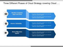 Three Different Phases Of Cloud Strategy Covering Cloud Migration Process