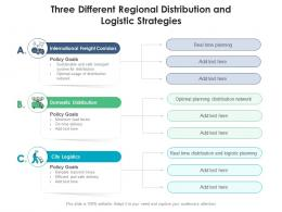 Three Different Regional Distribution And Logistic Strategies