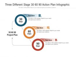Three Different Stage 30 60 90 Action Plan Infographic Template
