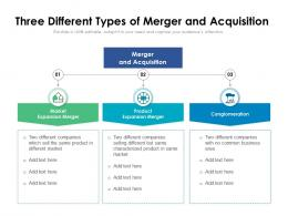 Three Different Types Of Merger And Acquisition