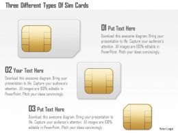 Three Different Types Of Sim Cards Ppt Slides