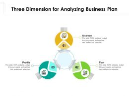 Three Dimension For Analyzing Business Plan