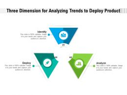 Three Dimension For Analyzing Trends To Deploy Product
