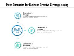 Three Dimension For Business Creative Strategy Making