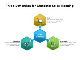 Three Dimension For Customer Sales Planning