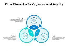 Three Dimension For Organizational Security