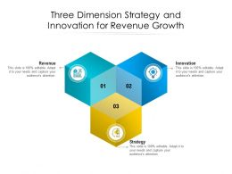Three Dimension Strategy And Innovation For Revenue Growth