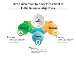 Three Dimension To Seek Investment To Fulfill Business Objectives