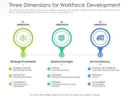 Three Dimensions For Workforce Development