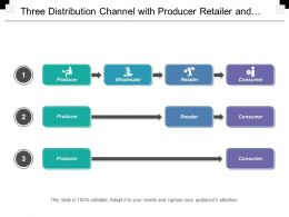 Three Distribution Channel With Producer Wholesaler Retailer And Consumer