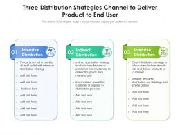 Three Distribution Strategies Channel To Deliver Product To End User
